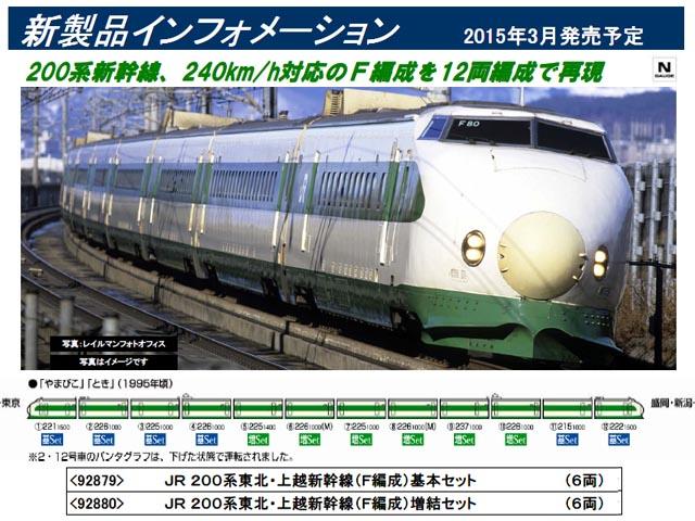 トミックス 92880 200系東北・上越新幹線(F編成)増結セット (6両)*