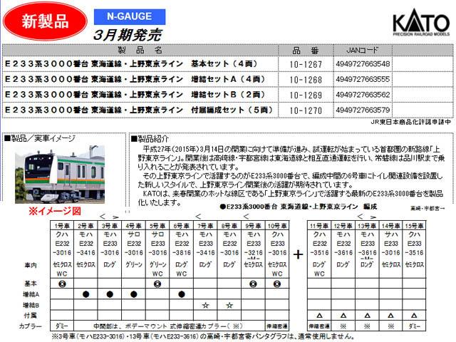 カトー 10-1268 E233系3000番台東海道線・上野東京ライン 4両増結セットA*